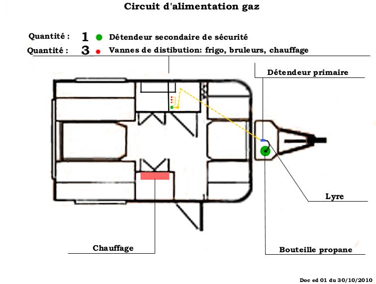 D co raccordement electrique caravane saint denis 11 raccordement telephone maison neuve en - Raccordement telephone maison neuve ...
